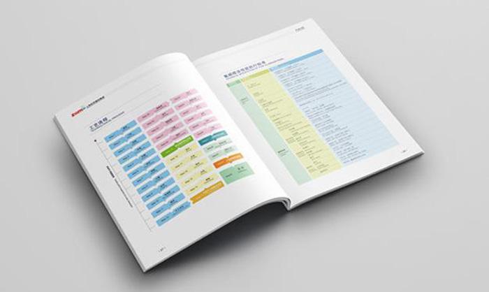建材行业画册设计